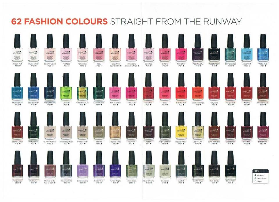 Click here to read more about CND Vinylux